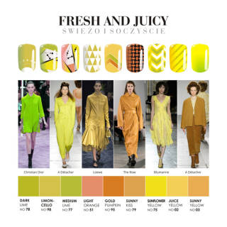 SILCARE TRENDS Fresh and Juicy